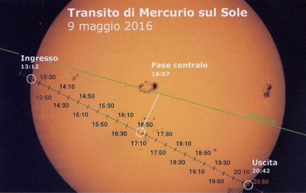 Il transito di Mercurio: curiosità e aggiornamenti sull'Evento astronomico dell'anno