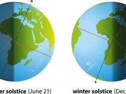 21570490-Solstizio-d-estate-e-solstizio-d-inverno-Archivio-Fotografico